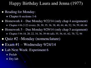 Happy Birthday Laura and Jenna (1977)