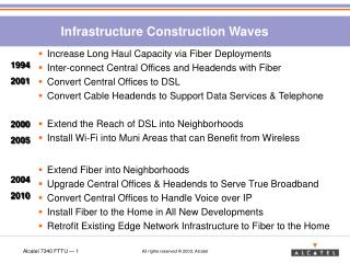 Infrastructure Construction Waves