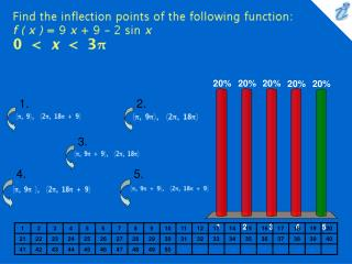 Find the inflection points of the following function: f ( x ) = 9 x + 9 - 2 sin x {image}