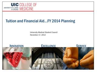 Tuition and Financial Aid…FY 2014 Planning University Medical Student Council November 17, 2012