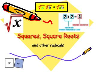 Squares, Square Roots