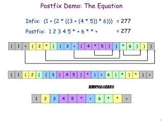 Postfix Demo: The Equation