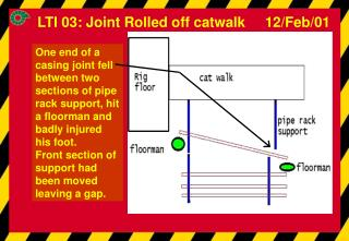 Front part was moved to level pipe rack and make easier to lift onto cat walk