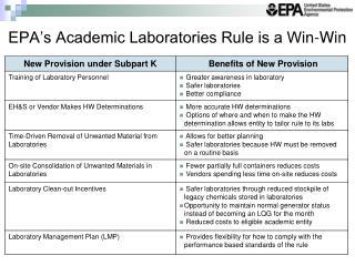EPA's Academic Laboratories Rule is a Win-Win