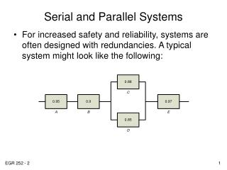 Serial and Parallel Systems