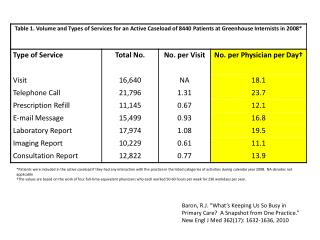 Service Caseload slide
