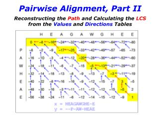 Pairwise  Alignment, Part II