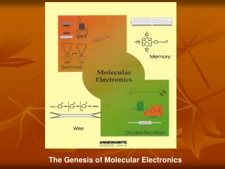 The Genesis of Molecular Electronics