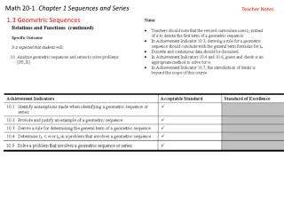 Math 20-1   Chapter 1 Sequences and Series