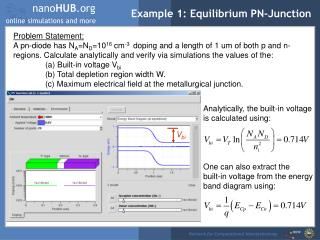 Example 1: Equilibrium PN-Junction