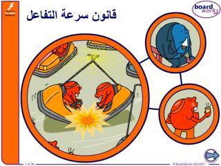 قانون سرعة التفاعل