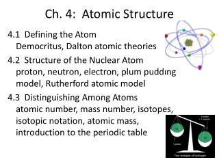 Ch. 4:  Atomic Structure