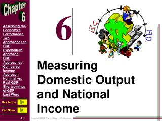 Measuring Domestic Output and National Income