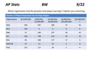 AP Stats                        BW                               9/22