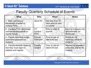 Faculty Quarterly Schedule of Events
