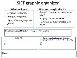 SIFT graphic organizer