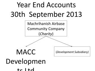 Year End Accounts 30th  September 2013