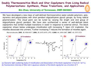 Doubly Thermosensitive Block and Star Copolymers from Living Radical