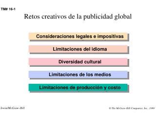 Retos creativos de la publicidad global