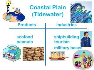Coastal Plain (Tidewater)