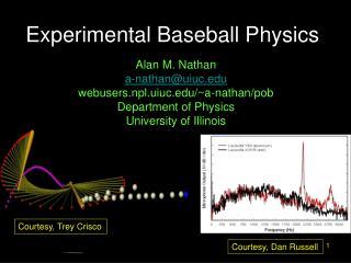 Experimental Baseball Physics
