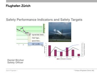 Safety Performance Indicators and Safety Targets