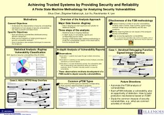 Achieving Trusted Systems by Providing Security and Reliability  A Finite State Machine Methodology for Analyzing Securi
