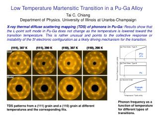 Low Temperature Martensitic Transition in a Pu-Ga Alloy