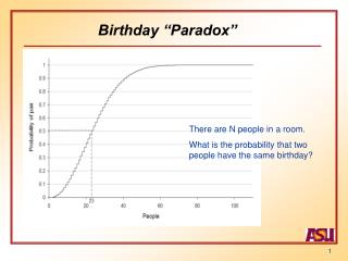 "Birthday ""Paradox"""