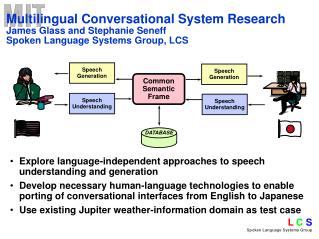 Explore language-independent approaches to speech understanding and generation