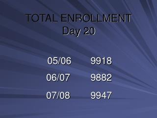 TOTAL ENROLLMENT Day 20