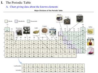 I.	 The Periodic Table A.	Chart giving data about the known elements