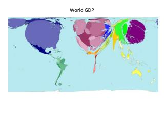 World GDP