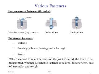 Various Fasteners