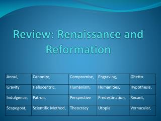 Review: Renaissance and Reformation