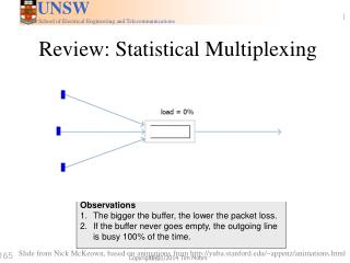 Review: Statistical Multiplexing