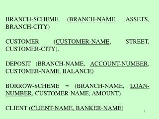 BRANCH-SCHEME ( BRANCH-NAME , ASSETS, BRANCH-CITY)