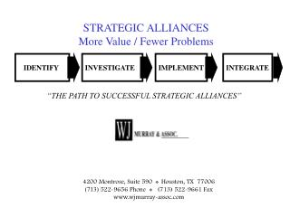 STRATEGIC ALLIANCES  More Value / Fewer Problems