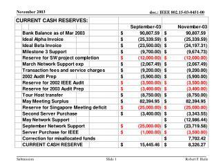 New Treasury P&P