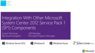 Integration With Other Microsoft System Center 2012 Service Pack 1 (SP1) Components