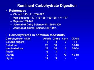 Ruminant Carbohydrate Digestion
