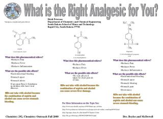 What is the Right Analgesic for You?