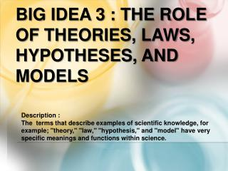 Big Idea 3 : The Role of Theories, Laws, Hypotheses, and Models