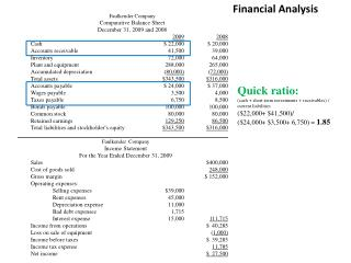 Faulkender  Company 	Comparative Balance Sheet 	December 31, 2009 and 2008 2009 2008