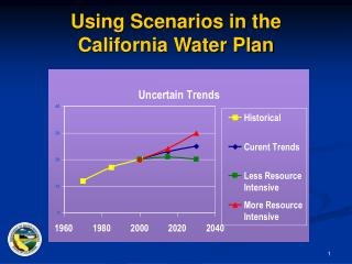 Using Scenarios in the  California Water Plan
