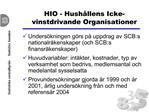 HIO - Hush llens Icke-vinstdrivande Organisationer