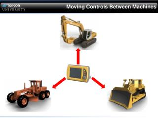 Moving Controls Between Machines