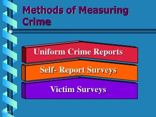 Methods of Measuring Crime
