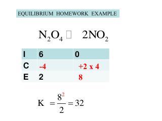 EQUILIBRIUM  HOMEWORK  EXAMPLE