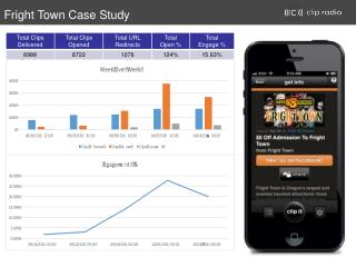 Fright Town Case Study